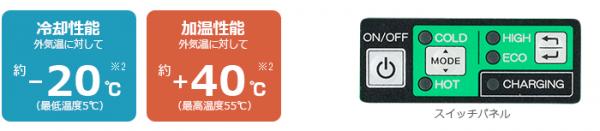 日立冷温庫3